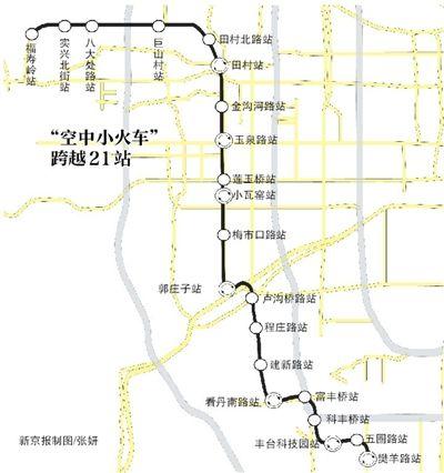 北京首条空中小火车线路图。