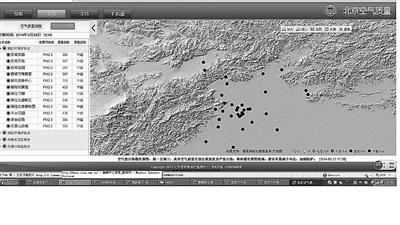网友自测北京PM2.5超1000 专家称不够专业严谨