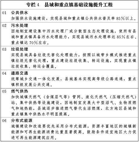 国家新型城镇化规划(2014-2020年)(全文)