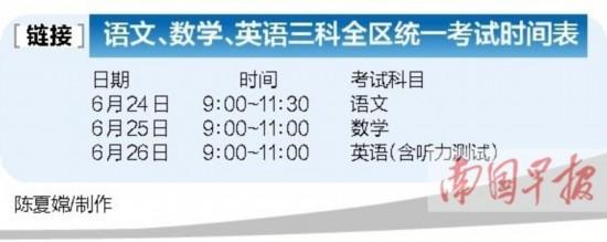 广西2014年中考招生高中发布全区高中计划招方案乐央差速器图片