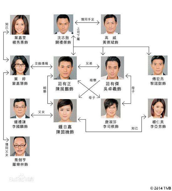 叛逃粤语国语电视剧9 10集 全集剧情1