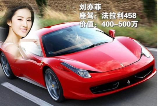 刘亦菲红色法拉利亮瞎眼 玉女明星霸气座驾盘点 高清图片