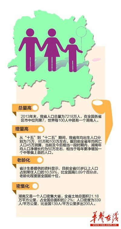 湖南湘潭大学_湖南湘潭人口概况