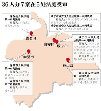 刘汉涉黑集团受审跨省罕见 落网前坐拥400亿-