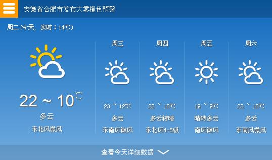 清明节前安徽江南雨纷纷合肥持续好天气气温
