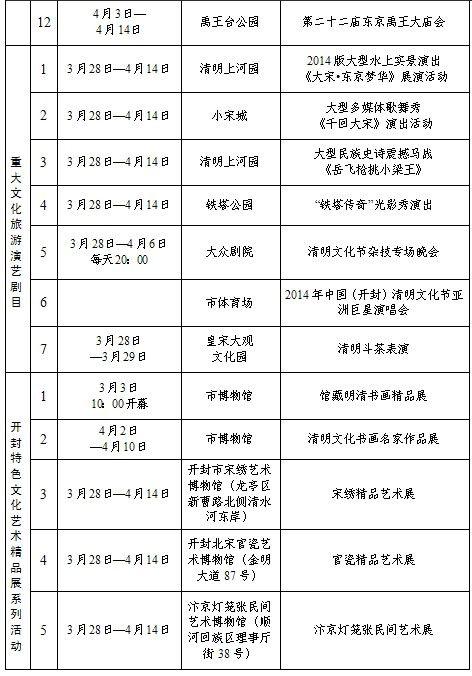 2014中国(开封)清明文化节等你来