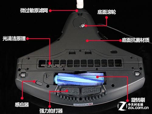 瑞卡富RS-300床褥除?機 底部說明