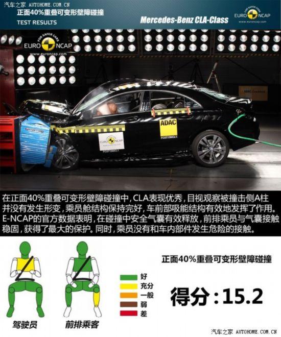 奔驰奔驰(进口)奔驰CLA级2013款 CLA250