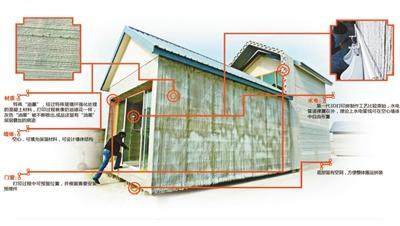 10栋3D小别墅现身上海工业园 3D打印房子靠谱吗