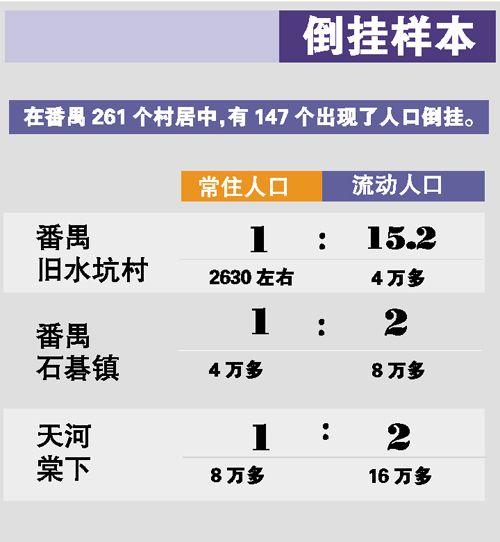 流动人口婚育证明_广州市流动人口备案