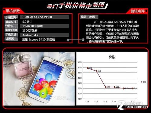 从五一到十一 下半年热门手机价格预测