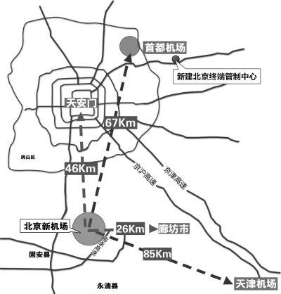 新机场起降飞机噪声基本不影响北京市区