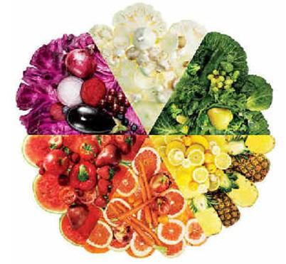 1、蔬菜中的矿物质和维生素含量普遍超过水果.-蔬菜和水果能不能互