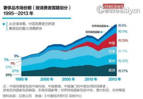 奢侈品被指靠提价维护形象香奈儿包60年涨超20倍