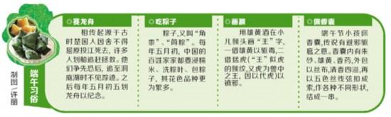 传统文化进海南校园 8成小学生知晓端午意义