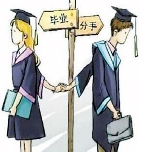 毕业 求职
