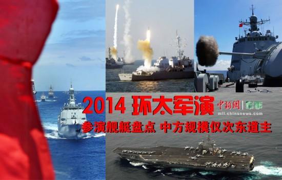 揭环太军演参演舰艇:中方规模仅次于东道主
