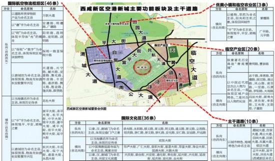 西咸新区空港新城115条道路名称向市民广泛征求意见