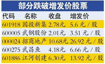 今年323公司公布增发预案 股价倒挂42公司增发搁浅--财经-