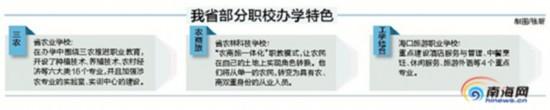 """海口旅职学校毕业生被""""抢"""" 中职生农企新力量"""