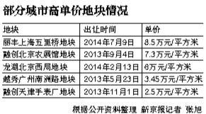 上海刷新全国宅地单价 楼面价超8.5万元/平方米--财经--人