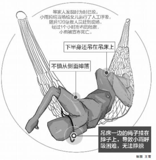 11岁漫画不慎上看吊床女孩摔落被绳勒脖酿悲漫画v漫画丰子恺图片