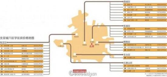 背景学区房价格地图