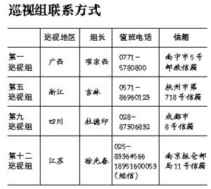 北京市人大主任、政协主席分别带队巡视川浙
