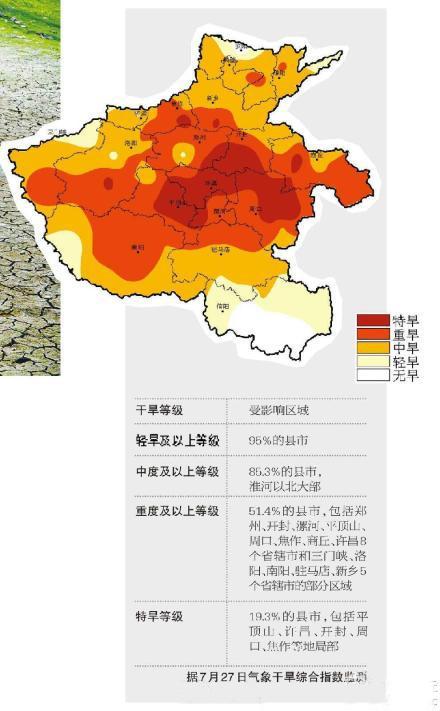 河南遇63年来最严重旱情:村民抓阄排号取水