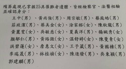 台湾高雄燃气爆炸25名罹难者完成身份确认
