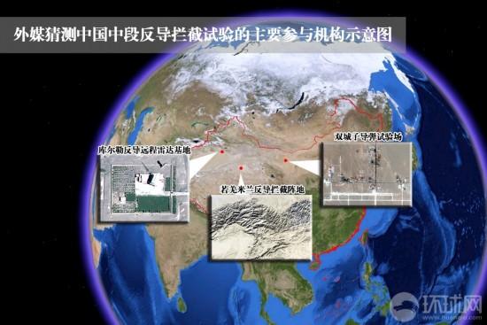 细说中国导弹种类大全23红旗—19反卫星武器导弹(HQ-19) - hubao.an - hubao.an的博客