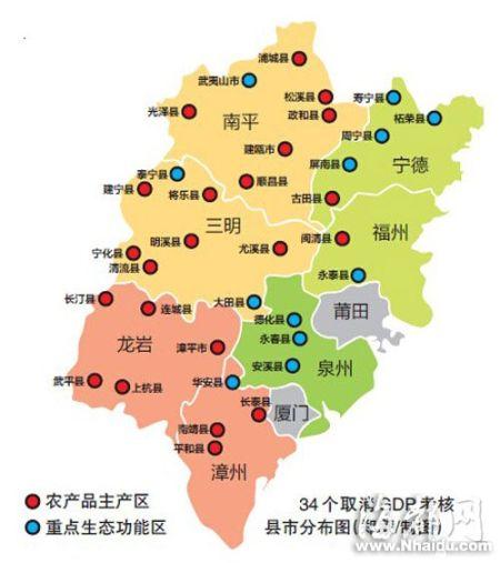 2019福建各县gdp_福建各地市2020年gdp