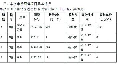 1500元装修单价宣称3500南京汇金中心涉欺诈