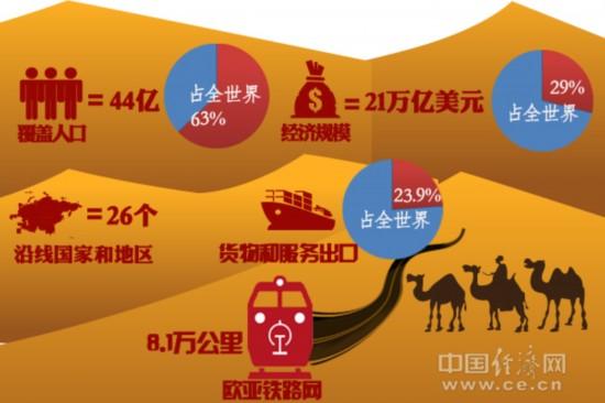 「中国版马歇尔计画」 最终恐将「胎死口中」