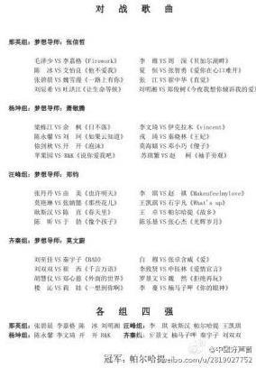 中国好声音第三季否认内定冠军名单:总决赛直
