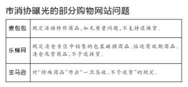 """北京市消协:""""7天无理由退货""""个别网站设障碍"""