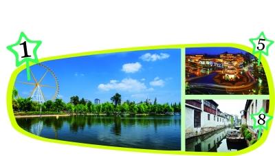 网络媒体评出中国十大宜居城市 海口位列第7