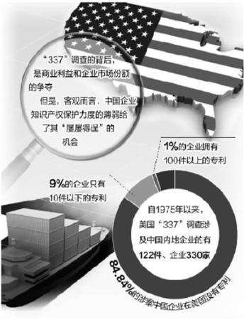"""超八成在美中企零专利 中国企业如何""""防守反击"""""""