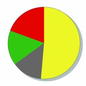 央行调查显示:未来3个月居民买房意愿下降