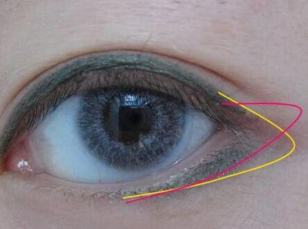 如何用眼线笔正确画眼线