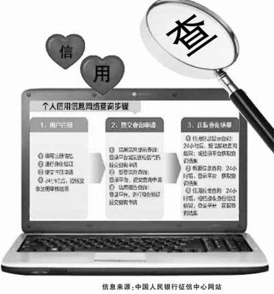 海南居民可上网查个人信用 1年免费查2次