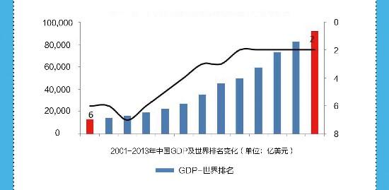 【图解】APEC会议,办一次要多少大洋? - zhaozhao - zhaozhao的博客