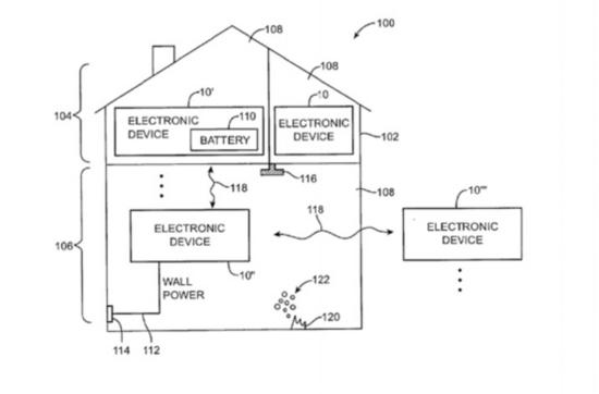 苹果无线烟雾探测器专利设计图(图片来自ubergizmo)   如 果侦测出冒烟或起火的情况,苹果设备将会触发一系列警报机制,不仅可以针对室内做出警报提醒,还可以向其他苹果设备实时发出警报。比如 MacBook Air检测到厨房发生了火灾,那么你的iPhone将会自动提醒出现特殊情况。此外,它还能够向911呼叫紧急援助,同时还可以远程控制 启动洒水装置,在紧急情况下,手机还可以开启位置服务,这样如果被困的话就可以更容易被人施救。