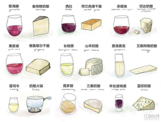 """葡萄酒与奶酪的""""天作之合"""""""