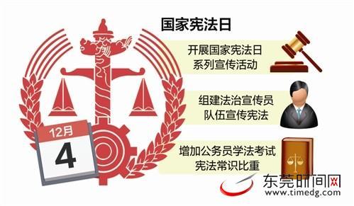 全市公务员学法考试 宪法常识类考题将增至10