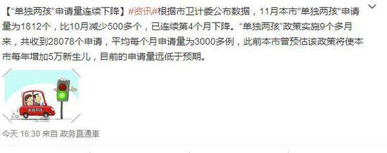 北京单独两孩申请量连续4月下降 远低于预期