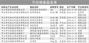 antiarp.exe,中华水网