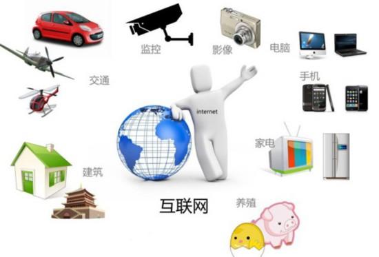 IPTV/网络电视/智能电视 有什么区别?