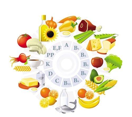 健康养生:十个最大的营养误区【4】