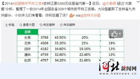 河北省人均工资_河北省地图